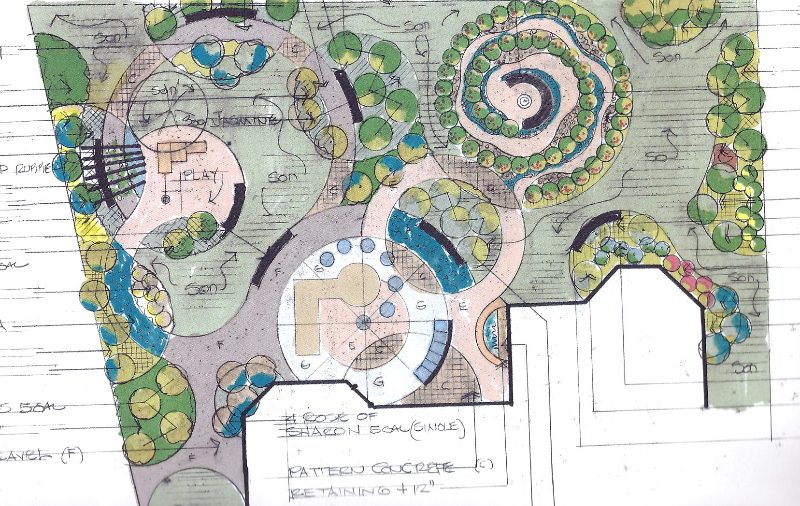 What do you mean by Landscape design plan?