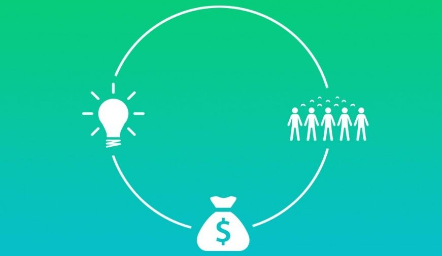 What can you learn from the power of crowdfunding?