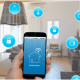 Benefits Of Having A Smart Home